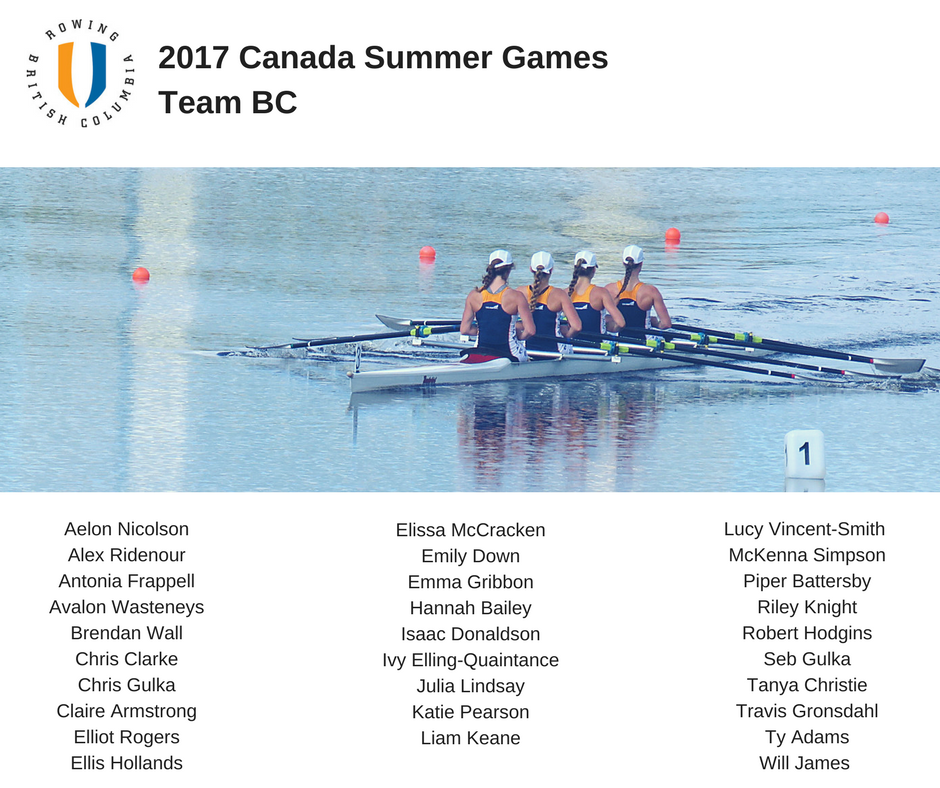 Rowing BC Announces Athletes Named To Team BC For The 2017 Canada Summer Games