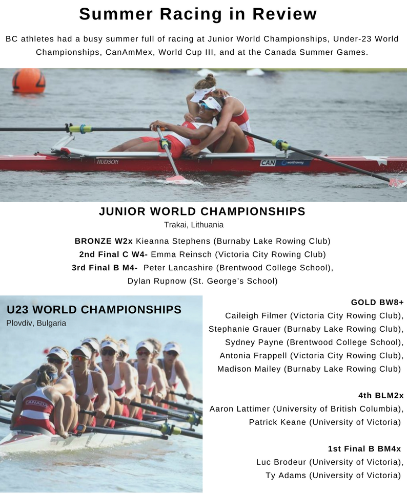 Featured Stories – Page 5 – Rowing British Columbia