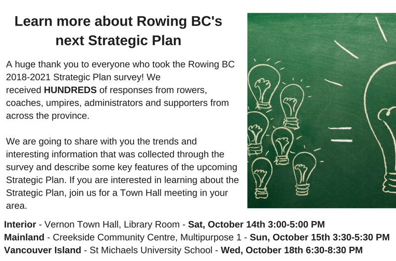 Learn More About Rowing BC's Next Strategic Plan